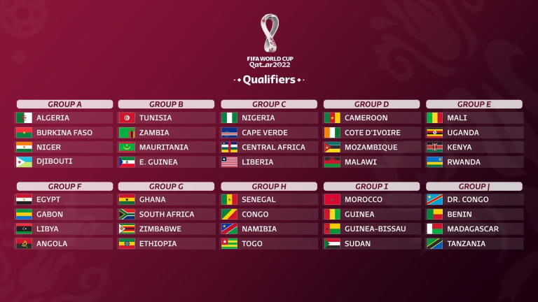 FIFA WORLD CUP: CAF Draw For Qatar 2022 FIFA World Cup Provides Entertaining And Exciting Fixtures
