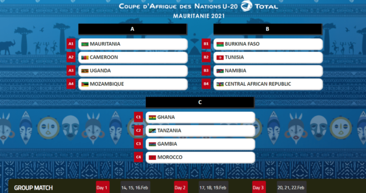 African Cup of Nations final draw to be held in Cameroon next month as CK Akonnor to attend event